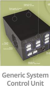 Generic System Control Unit | Inflight Canada Inc